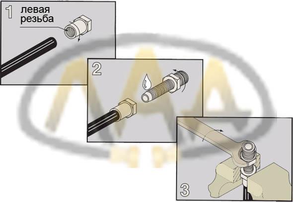 Схема установки многоразового фитинга и гильзы на гидрошланг РВД