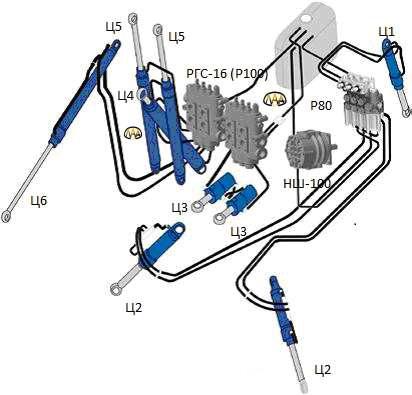 гидросхема экскаваторов ЭО-2621 и ЭО-2626