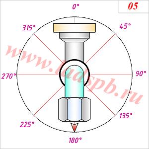 Схема исполнения угловых фитингов на гидрошлангах - взаимный разворот 180 градусов