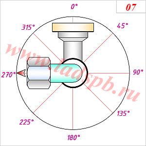 Схема исполнения угловых фитингов на гидрошлангах - взаимный разворот 270 градусов