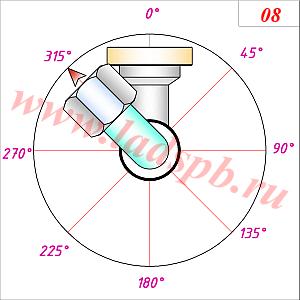 Схема исполнения угловых фитингов на гидрошлангах - взаимный разворот 315 градусов