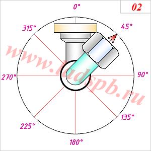 Схема исполнения угловых фитингов на гидрошлангах - взаимный разворот 45 градусов