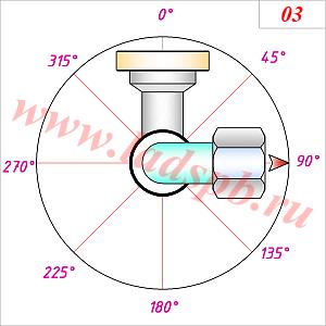 Схема исполнения угловых фитингов на гидрошлангах - взаимный разворот 90 градусов