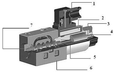 Одноступенчатые гидрораспределители прямого действия CETOP 03 CETOP 05