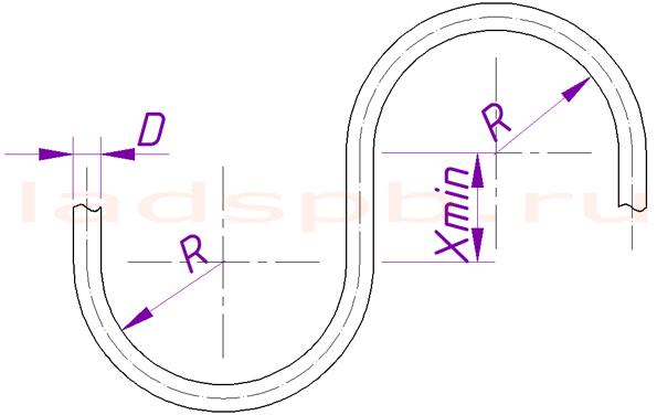 Трубогиб OP M18 для ручной гибки стальной, нержавеющей, медной, латунной труки CURVM18
