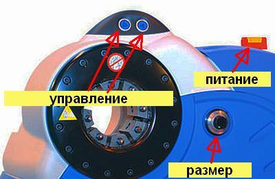 органы управления FINN-POWER 20MS и FINN-POWER 32MS